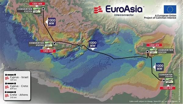 EuroAsia Interconnector projesi yıl sonundan önce imzalanacak - Standard Kıbrıs